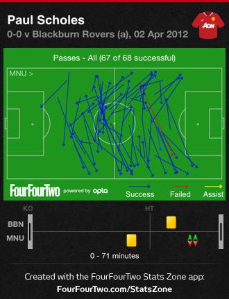 Mancini forvanas av guardiolas problem