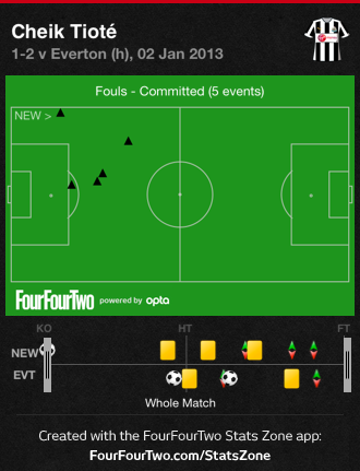 0gXrr Newcastle 1 Everton 2 | Match & Stats Report