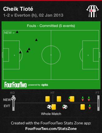 0gXrr Newcastle 1 Everton 2 | Match & Stats Report